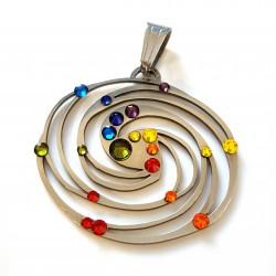 Amaru Energiespirale